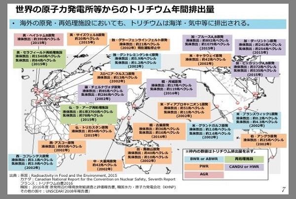 世界の原発からのトリチウム排出量 - コピー.jpg
