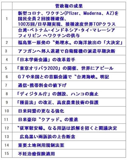 菅政権の成果.jpg